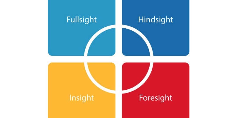 The-Four-Sights-of-Connected-Accounting-web